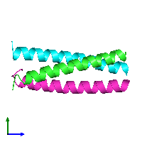 PDB 1gcm coloured by chain and viewed from the side.