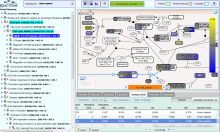 Results of an expression analysis in the Reactome Pathway Browser