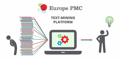 Image representing text mining in Europe PMC