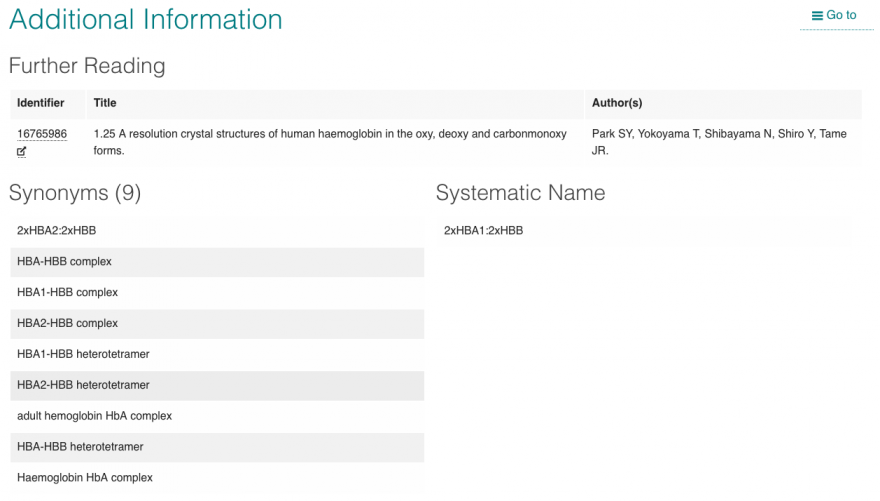 Complex details: literature references, synonyms and systematic name