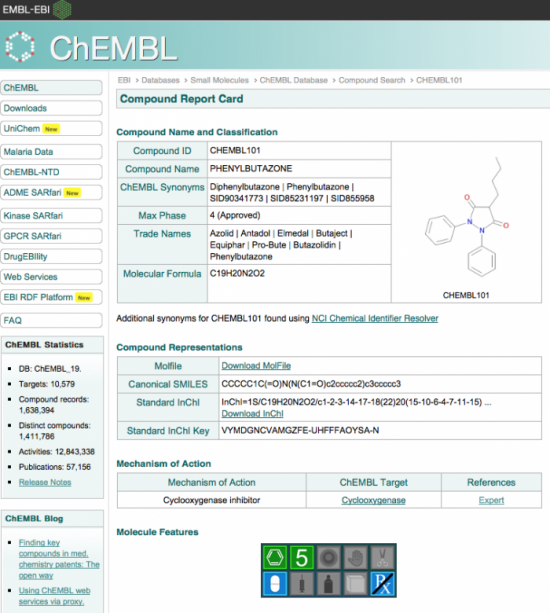 ChEMBL compound report card