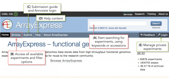 The ArrayExpress homepage