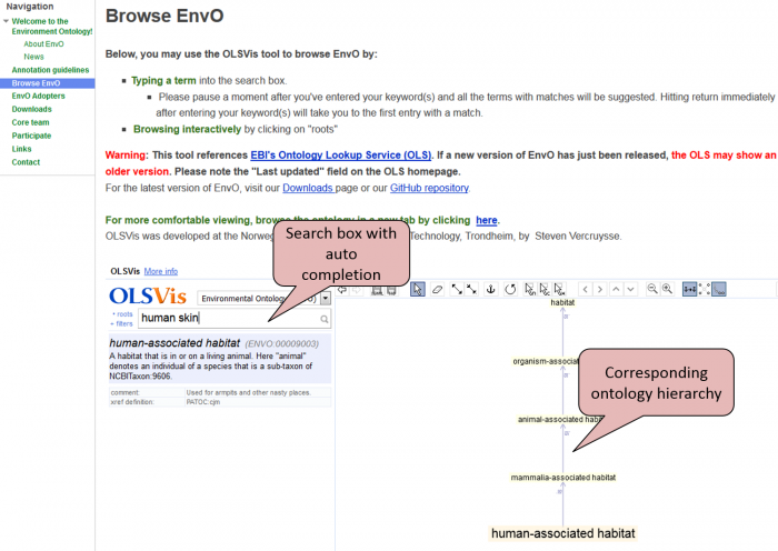 Looking for the correct ENVO term to describe the biome environment on the Environmental Ontology website