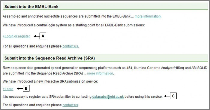 How to submit data to ENA | EMBL-EBI Train online